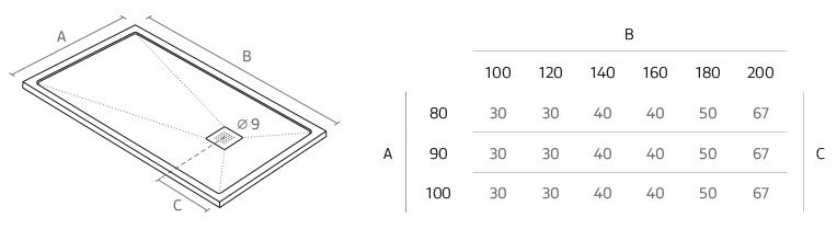 medidas-limit